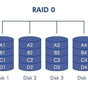 Servicio de recuperacion de datos  de Discos que se encuentren RAID - es importante mantener las posicion de los discos y el RAID que se encuentra configurado